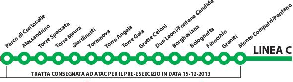 Percorso metro c Roma