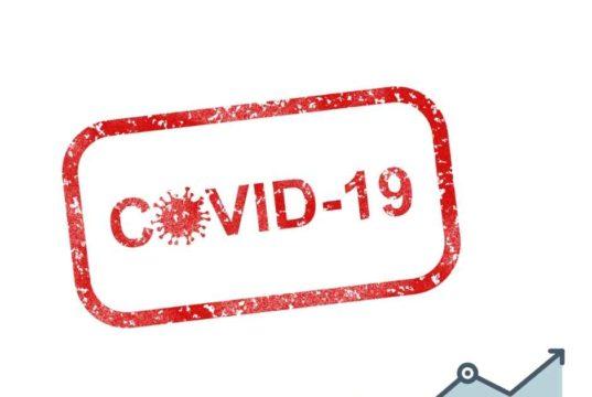 Coronavirus la situazione dei contagi in Italia